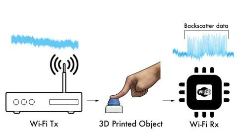 3D Printed Wi-Fi Backscatter Sensor