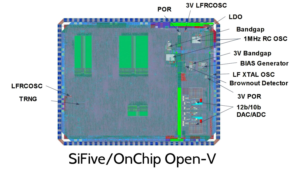 OnChip/SiFive Open-V Microcontroller