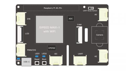 Seeed Studio MAIX-1 Raspberry Pi AI Hat Layout