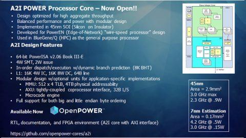 A2I POWER Core Details
